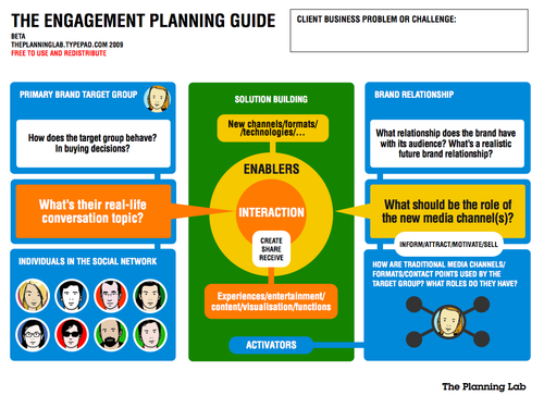 The Engagement Planning Guide