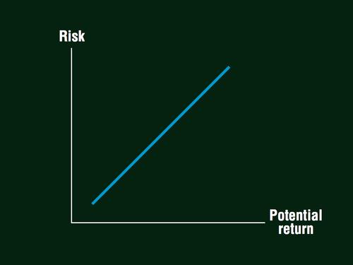 Creative risk.001