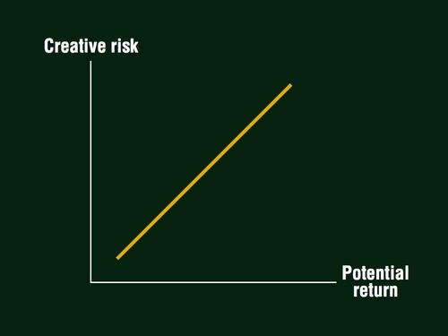 Creative risk.002