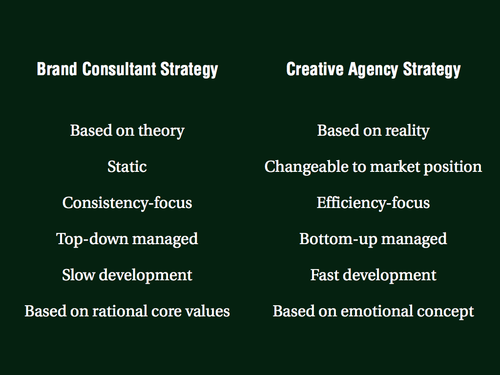 Consultant vs agency strategy.001